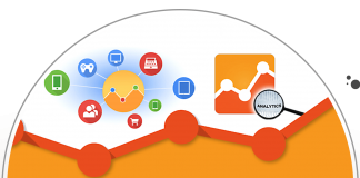 Google Analytics Kurulumu